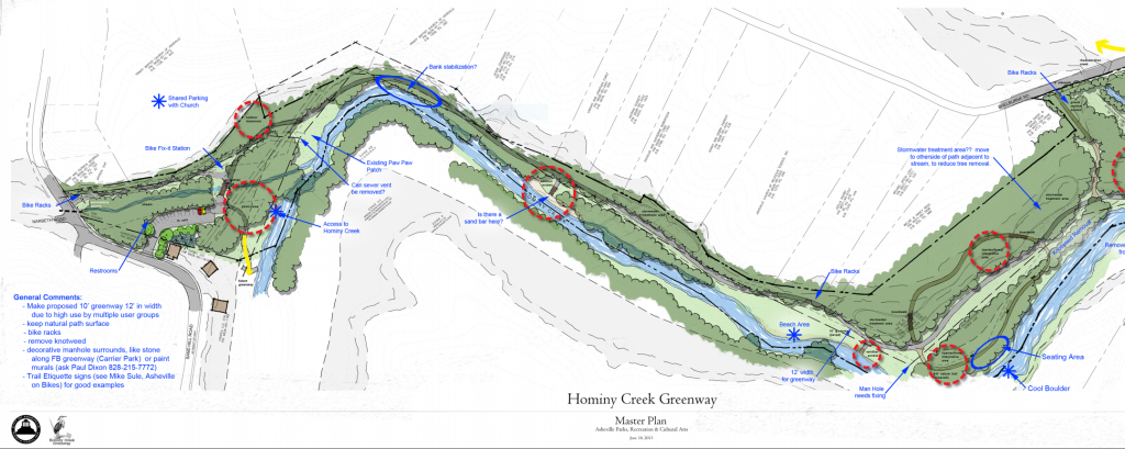Hominy Creek Greenway Master Plan 2013
